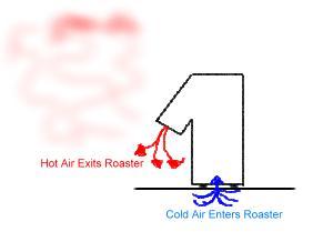 winter home roasting i need coffee. Black Bedroom Furniture Sets. Home Design Ideas