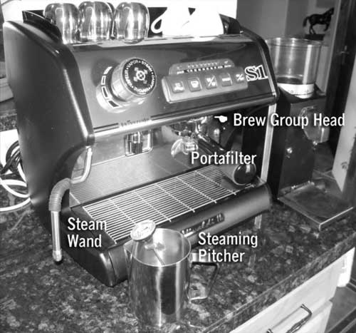 Espresso machine anatomy