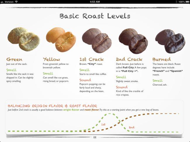 Basic Roast Levels
