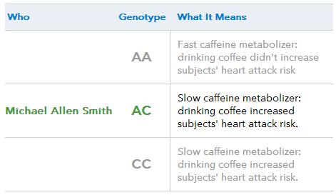 23-caffeine