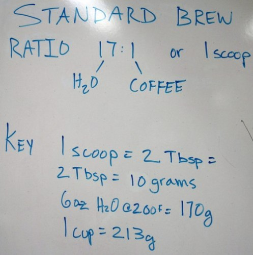 brew ratio